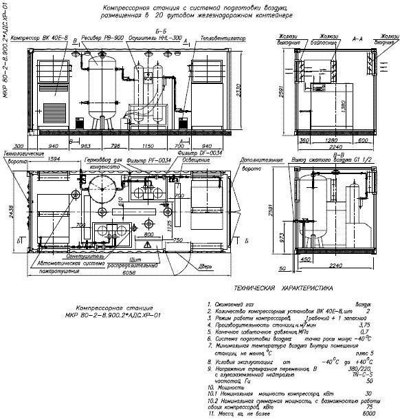 Схема модульной компрессорной